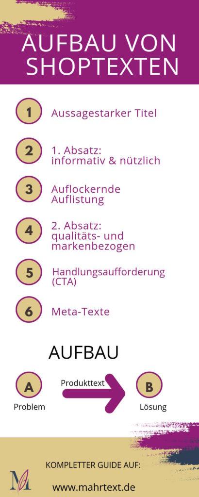 Infografik Shoptexte Produktbeschreibungen