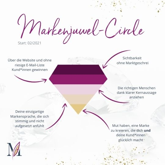 Markenjuwel-Circle